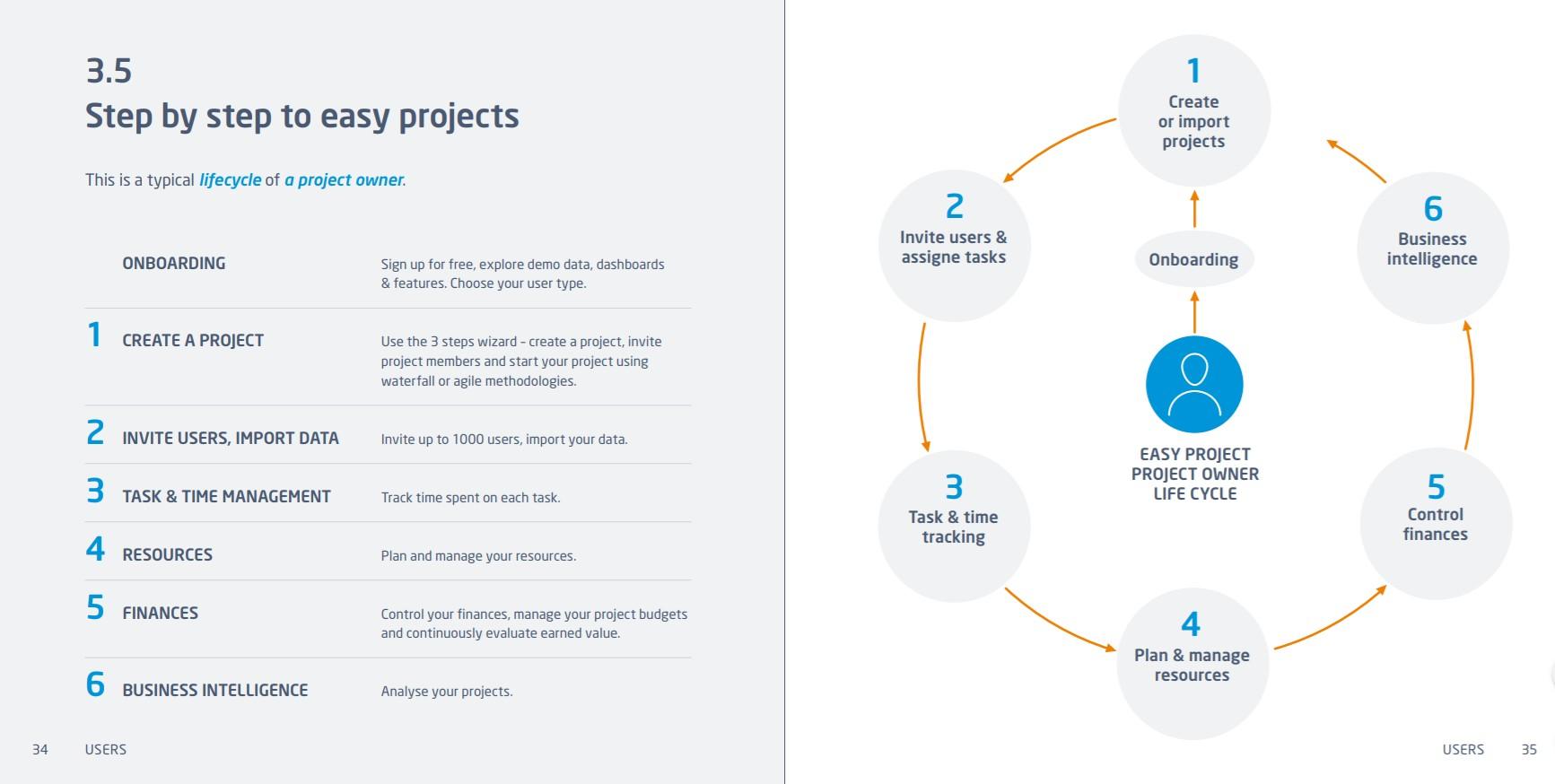 Easy Project 2019 felhasználói kézikönyv