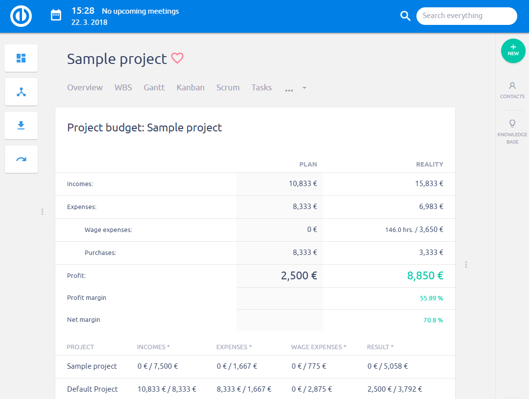 01 Easy Project Project Budget