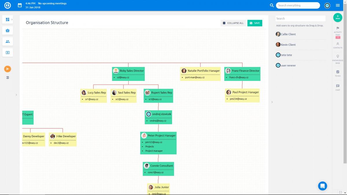 쉬운 프로젝트 - 조직 구조