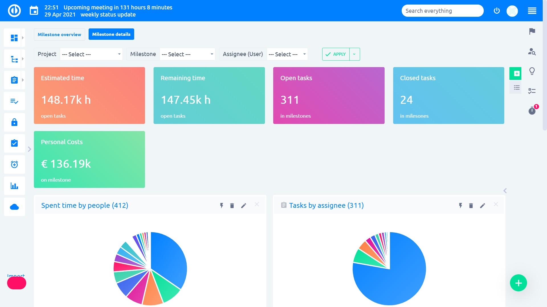 Easy Project – Milestone Dashboard