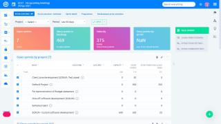Kolay Proje 10 - Sprint Gösterge Tablosu