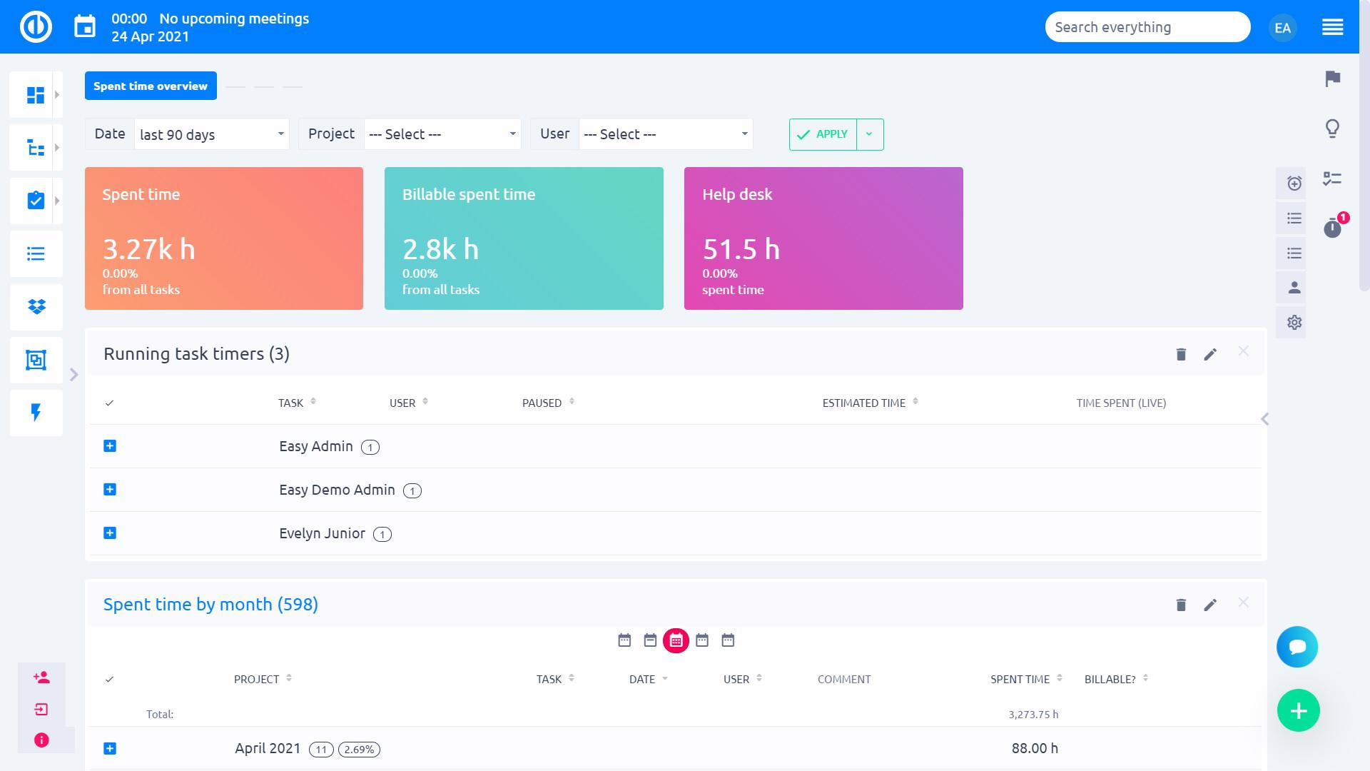 Easy Project – Time Report Dashboard