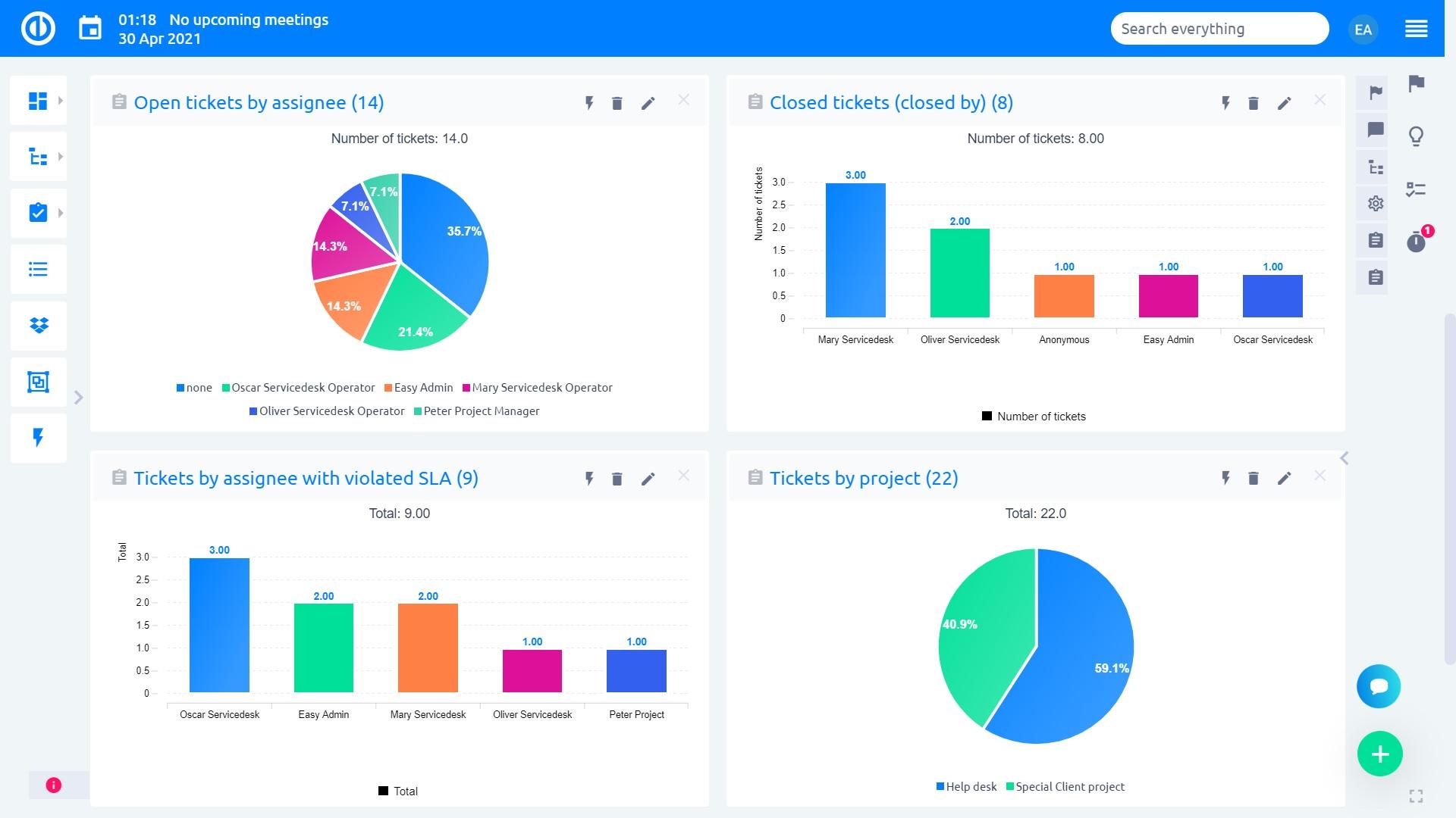 쉬운 프로젝트 – 헬프 데스크 통계