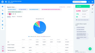 Kolay Proje - Zaman izleme ve raporlama - Günlük Zaman düğmesi