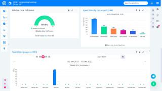 Easy Project - Tidsporing og rapportering - Menu