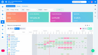 Easy Project 10 - Ressource Dashboard
