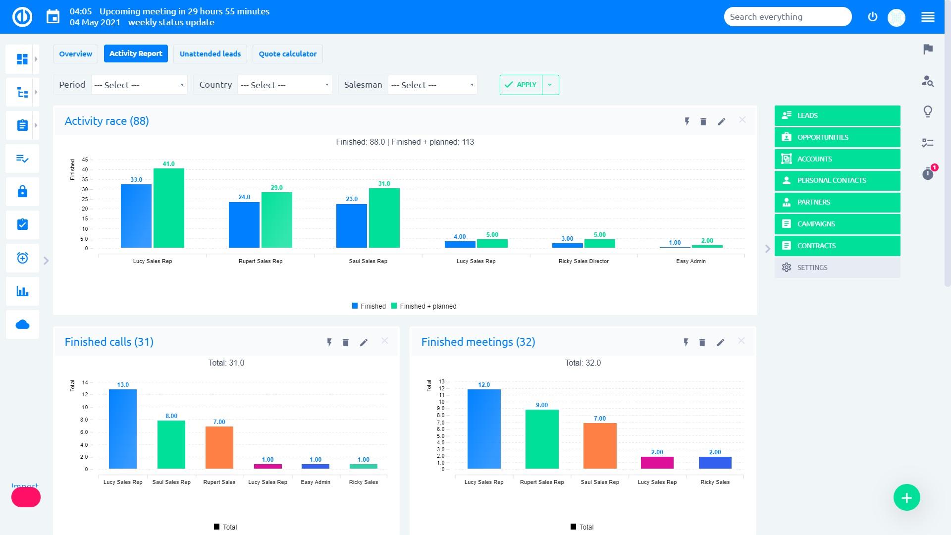 Easy Project 2019 - Értékesítési menedzser irányítópult