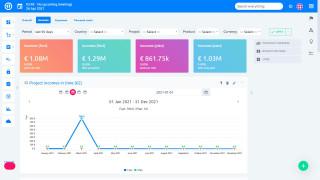 Kolay Proje - Satış Görevlisi Panosu - Takvim