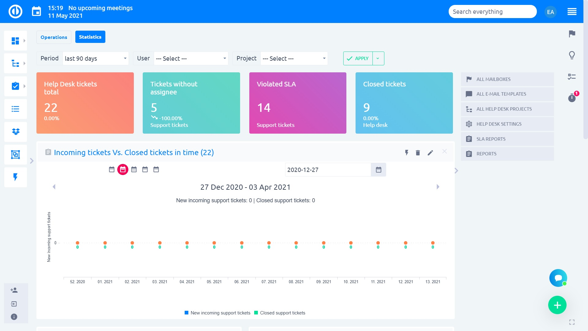 Easy Project   Help Desk Manager Dashboard Idea
