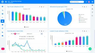 Easy Project - Grafer og diagrammer - Hold statistik