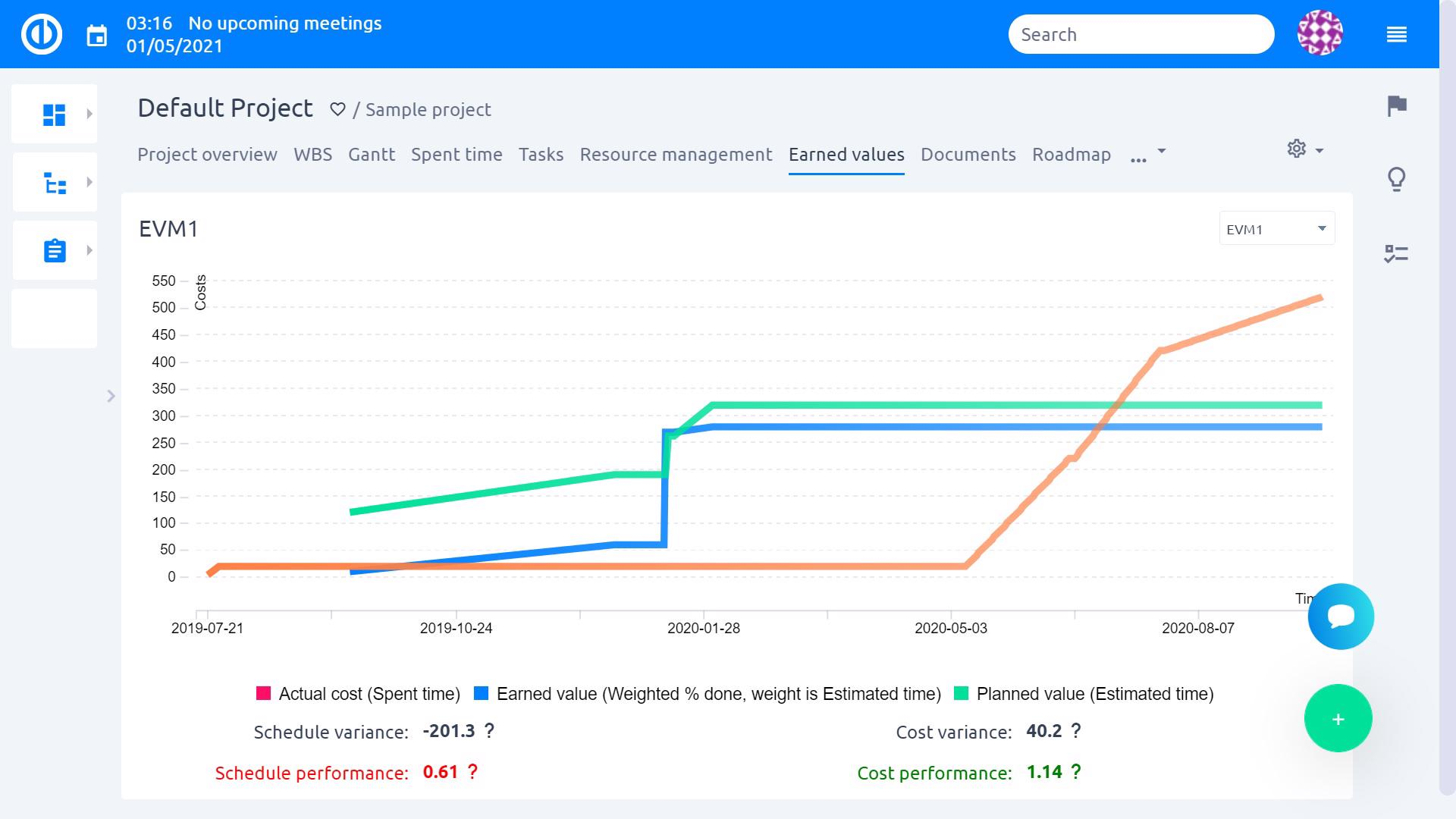 Easy Project – Earned Value Management
