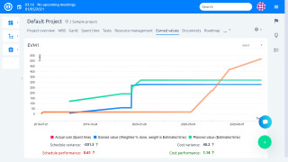 Easy Project - Optjent Value Management