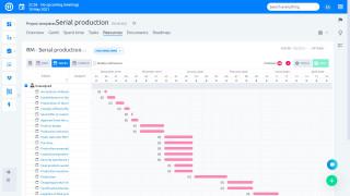 Easy Project - Produktionsskabeloner