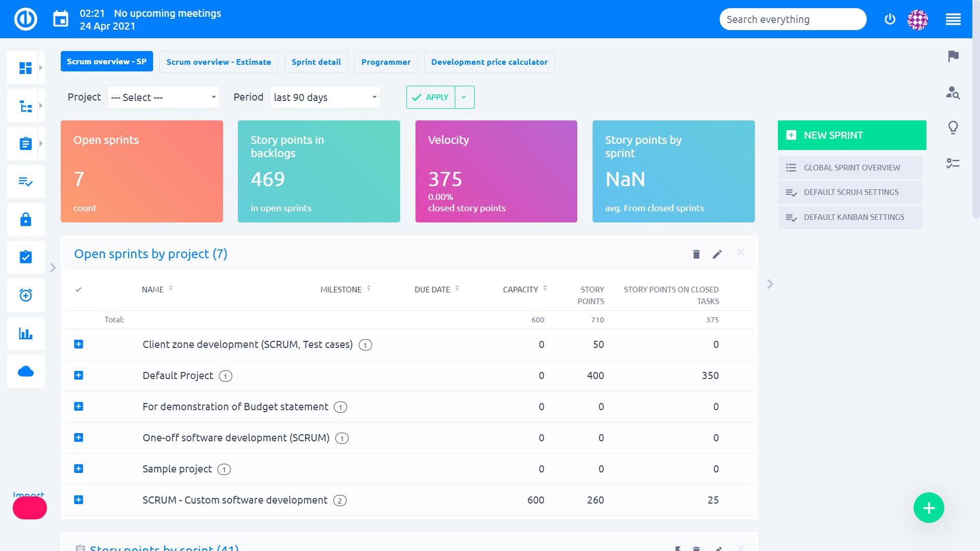 Easy Project – Scrum Master Dashboard