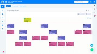 Kolay Proje 10 - Organizasyon yapısı - eklenti yapılandırması