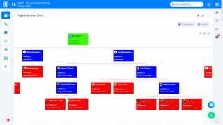 Easy Project 10 - Organisationsstruktur - Brugerprofil