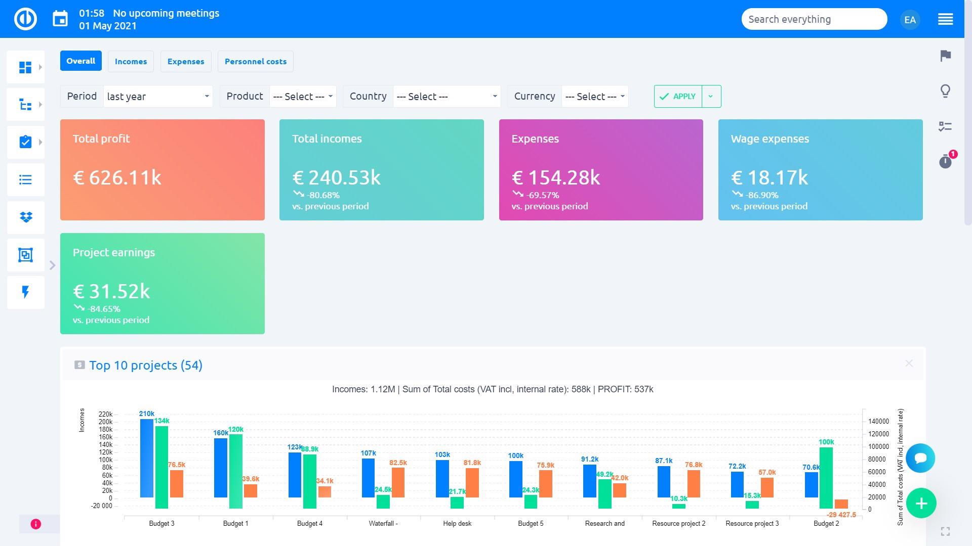 Easy Project – Business dashboards