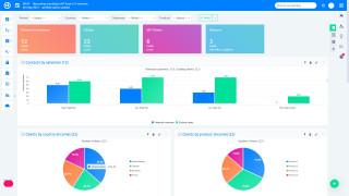 Easy Project 10 - Business dashboards - globale filtre