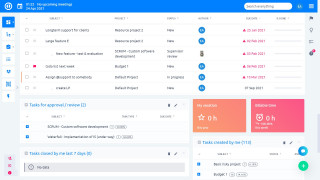 Easy Project 10 - Team Leader Dashboard