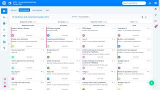 Easy Project 10 - Dashboard til projektteammedlemmer