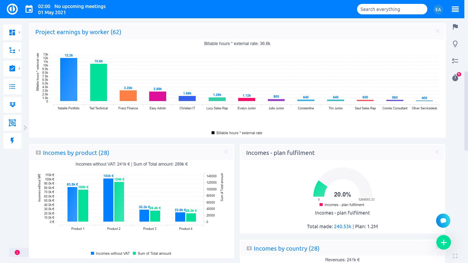 Easy Project – CEO Dashboard